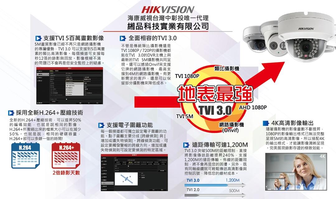 TVI 3.0 DM 2